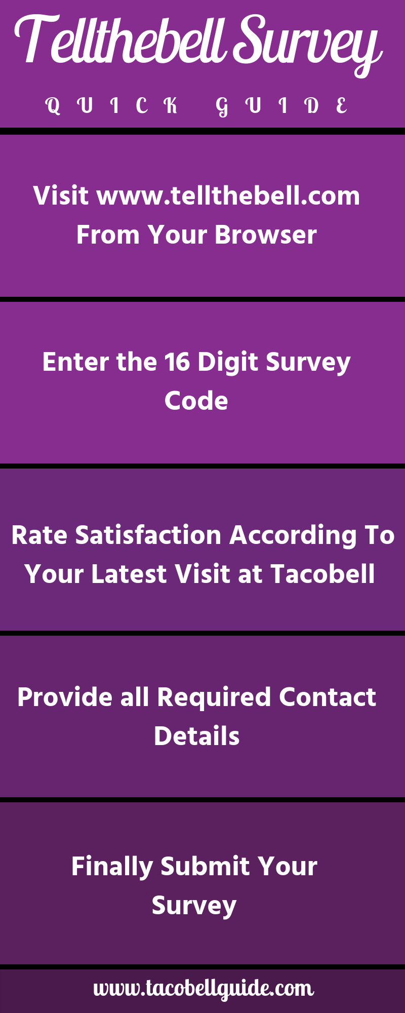 Tellthebell Survey Quick Guide