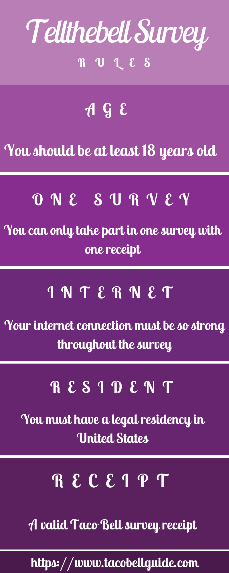 Tellthebell Survey Rules